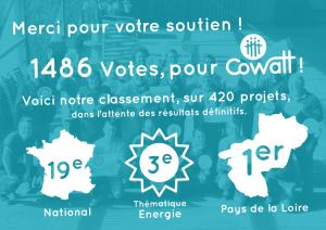 20180500_CoWatt_Mon_projet_pour_la_planete_Classement
